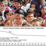 TÜİK: Çocuk nüfus 50 yılda 48,5'ten 27,2'ye düştü
